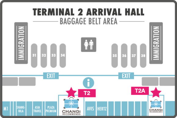t2arrival